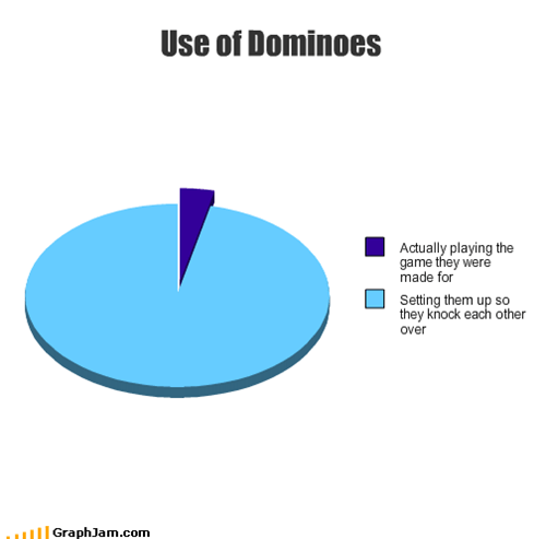 Use of Dominoes