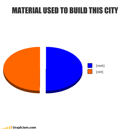 MATERIAL USED TO BUILD THIS CITY
