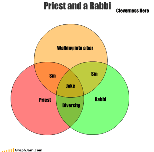 Priest and a Rabbi