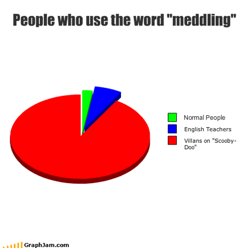 "People who use the word ""meddling"""