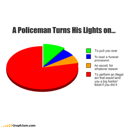 A Policeman Turns His Lights on...