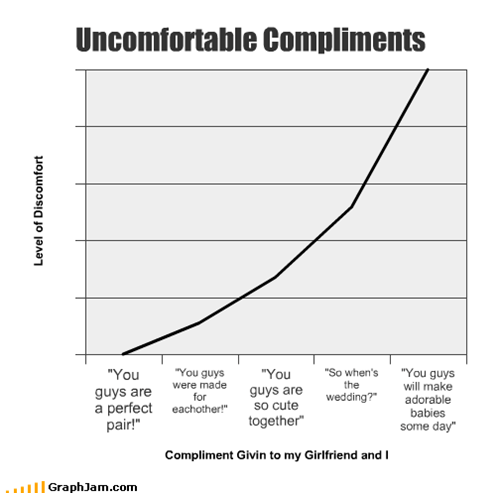 Uncomfortable Compliments