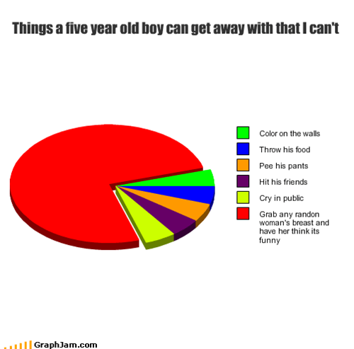 adults,cry,drawing,food,friends,funny,grab,hit,kids,pants,pee,public,sandbags,throw,walls