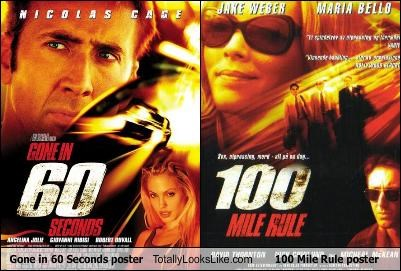 Gone in 60 Seconds poster Totally Looks Like 100 Mile Rule poster