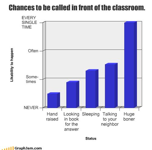 answer,boner,book,classroom,hand,huge,neighbor,school,sleeping,talking