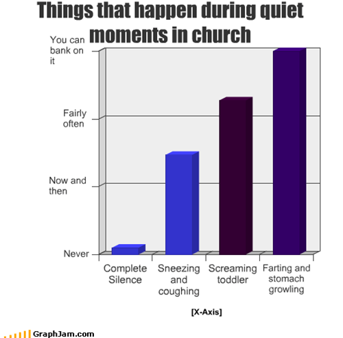 Things that happen during quiet moments in church