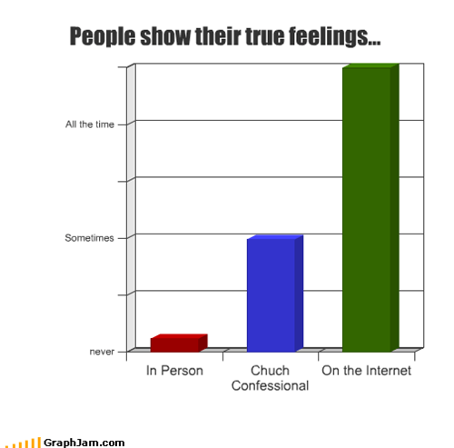 People show their true feelings...