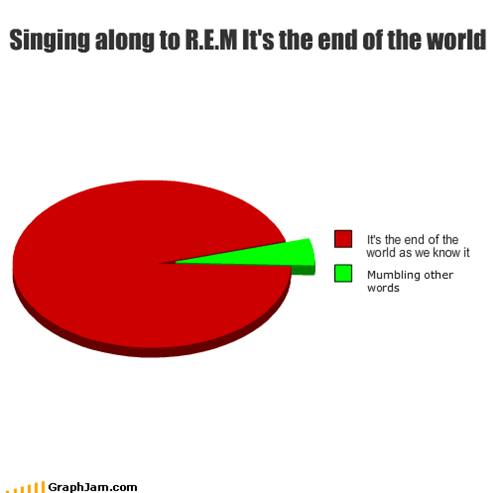 Singing along to R.E.M It's the end of the world
