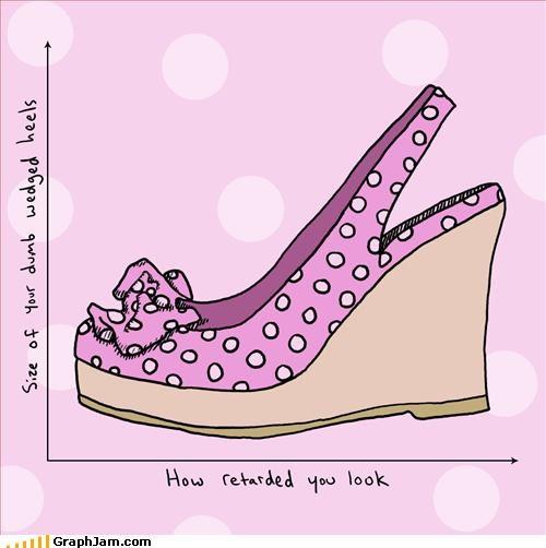 dumb,high heels,look,retarded,shoes