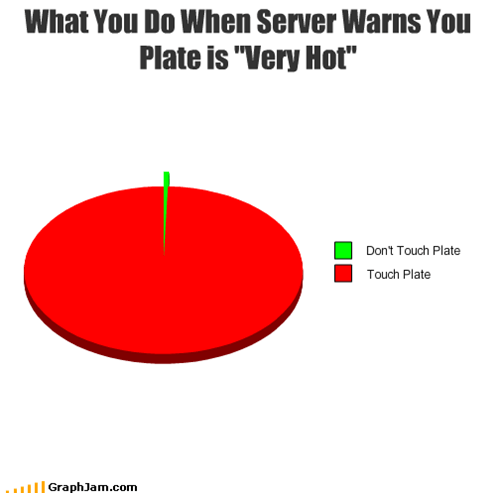 "What You Do When Server Warns You Plate is ""Very Hot"""