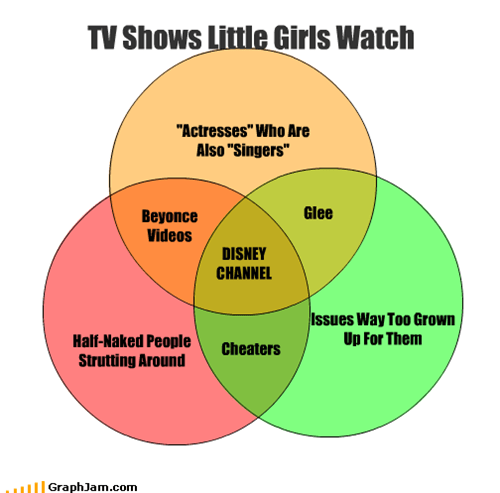 TV Shows Little Girls Watch