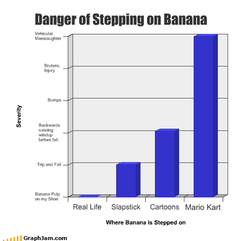 Danger of Stepping on Banana