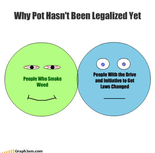 Why Pot Hasn't Been Legalized Yet