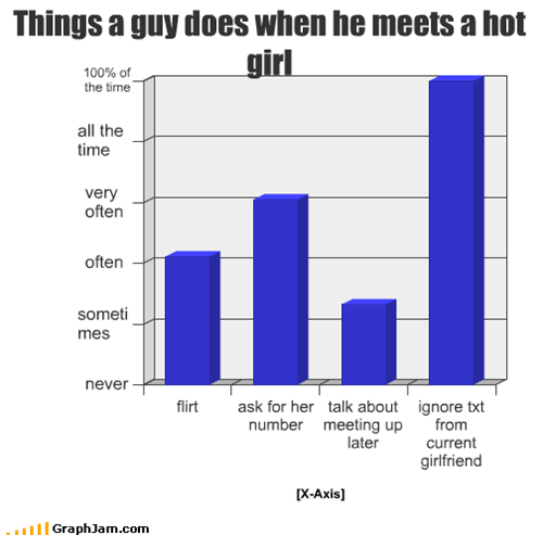 Things a guy does when he meets a hot girl
