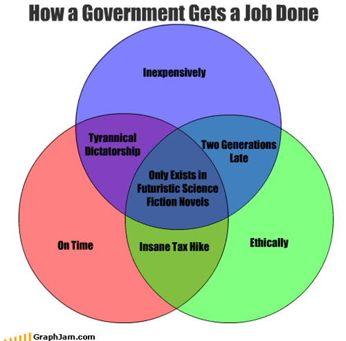 How a Government Gets a Job Done