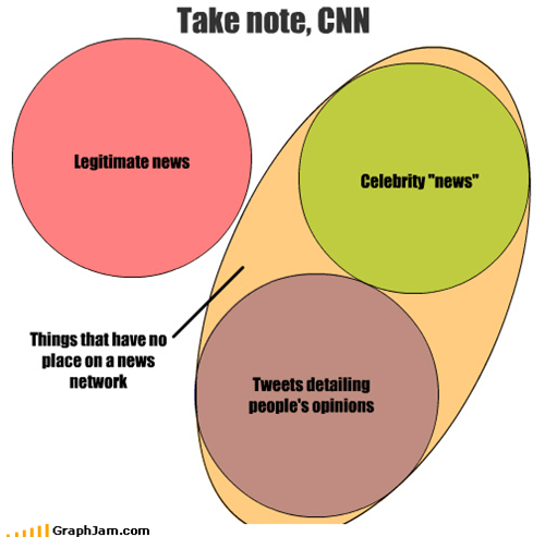 Take note, CNN