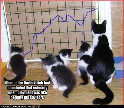Chancellor Darlinkitteh had concluded that reducing unemployment was like herding his advisors.