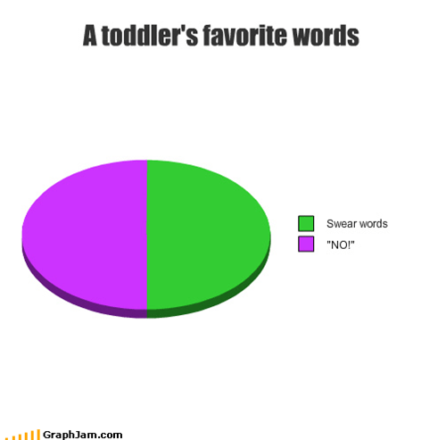 A toddler's favorite words