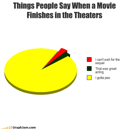 Things People Say When a Movie Finishes in the Theaters