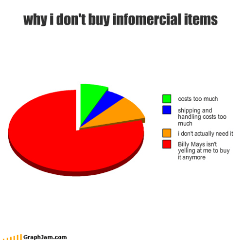 why i don't buy infomercial items