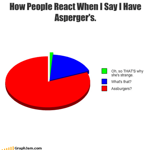 How People React When I Say I Have Asperger's.
