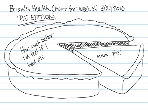hand drawn,health,pie,Pie Chart,slice,yummy