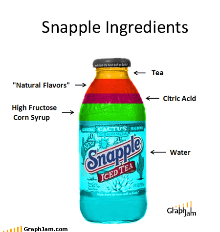 whats in snapple