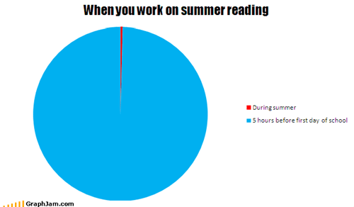 When you work on summer reading