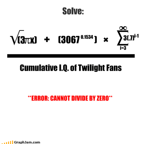 Solve: (3   x) (3067         ) 0.1534 i=3 3(.7) i-1 Cumulative I.Q. of Twilight Fans **ERROR: CANNOT DIVIDE BY ZERO**