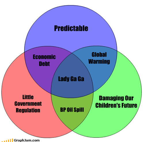 Predictable / Little Government Regulation / Damaging Our Children's Future