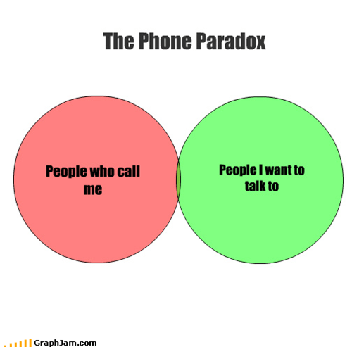 The Phone Paradox