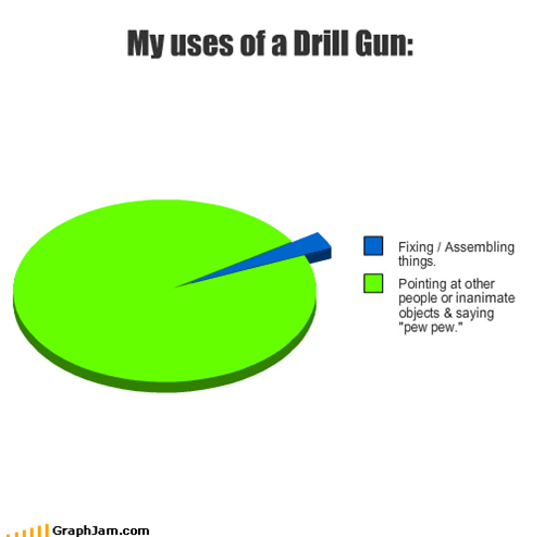 My uses of a Drill Gun: