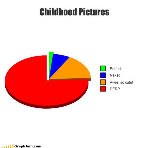 blackmail,derp,memories,Photo,Pie Chart