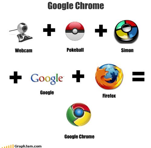 chrome,google-firefox,infographic,pokeball,simon,webcam