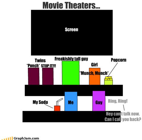 movies,public,rage,stop talking