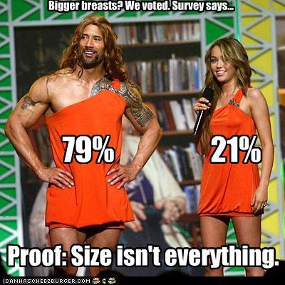 Bigger breasts? We voted. Survey says...