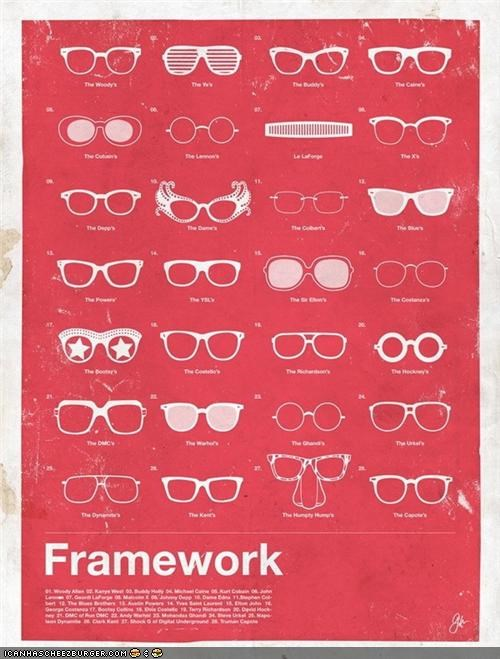 I Was Framed! A Chart of Famous Eyewear