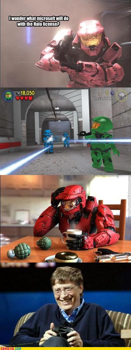 The future of Halo