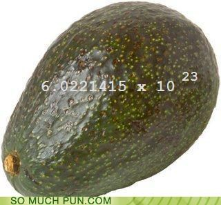 Avocado's Number