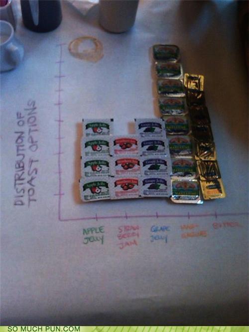 cheezburger,graph,graphjam,intertubes,jam,leaking,network,types,variety