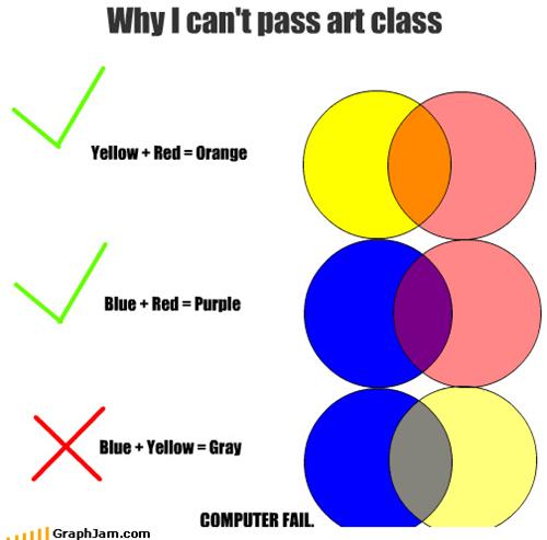 art,Close Enough,colors,computers,gray,green,primary,secondary,venn diagram