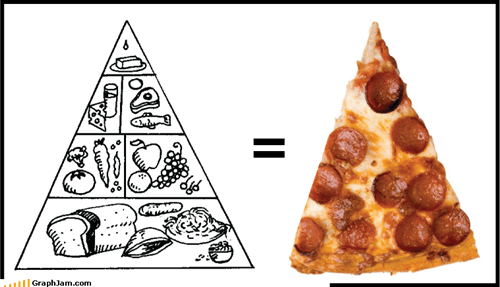 bread,cheese,food pyramid,infographic,meats,pizza,triangle