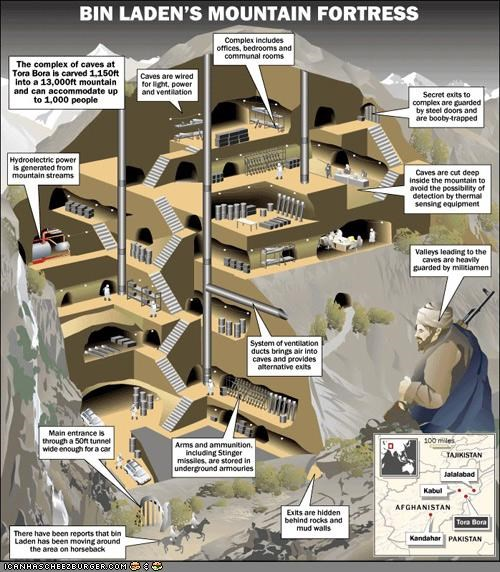 From 2001: Bin Laden's Mountain Fortress