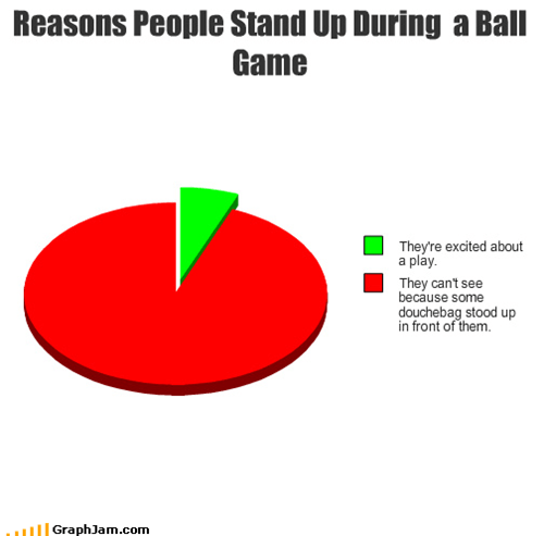 baseball,cycles,national anthem,Pie Chart,problems,standing