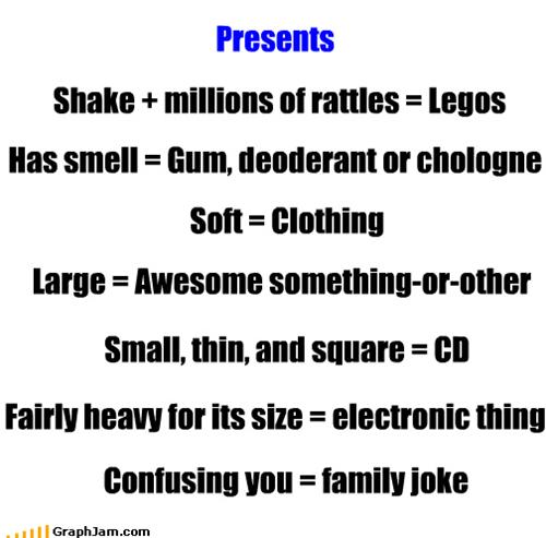boxes,CD,equation,joke,presents,spoiler