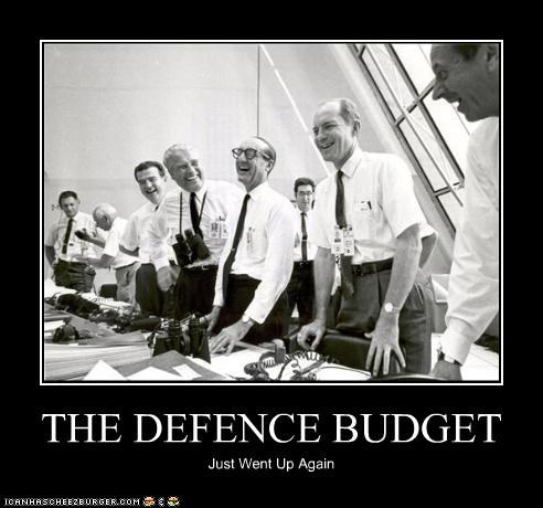 THE DEFENCE BUDGET