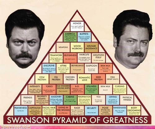 The Ron Swanson Pyramid Of Greatness