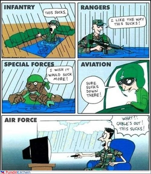 Political Cartoon: I Sympathize With the Airman!