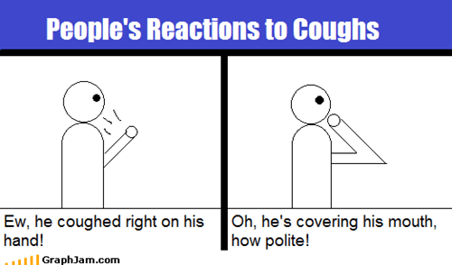 People's Reactions to Coughs