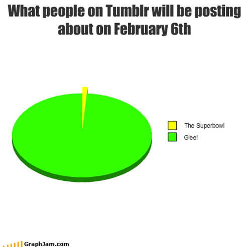 glee,internet,Pie Chart,super bowl,television,tumblr
